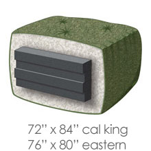 King Size Futon Mattresses