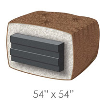 Loveseat Size Futon Mattresses