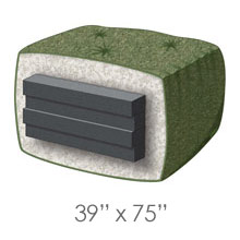 Twin Size Futon Mattresses