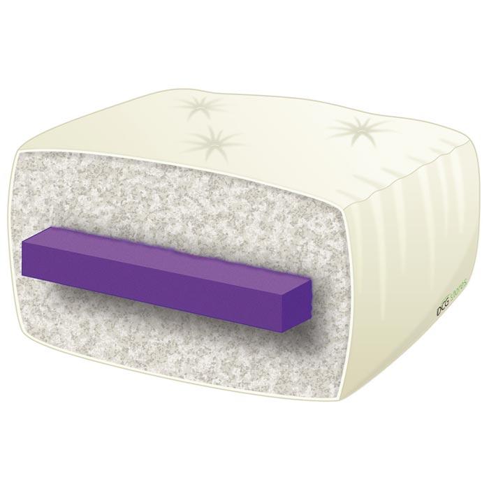 how to make a cotton futon mattress