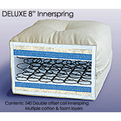 Deluxe 8%27%27 Innerspring Queen Futon Mattress