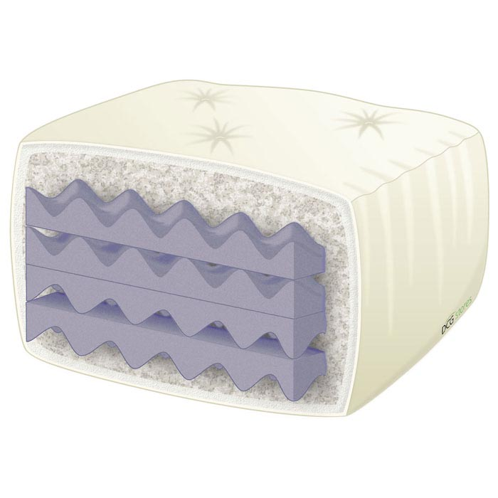 twin mattress thickness. Escape 9\ Twin Mattress Thickness