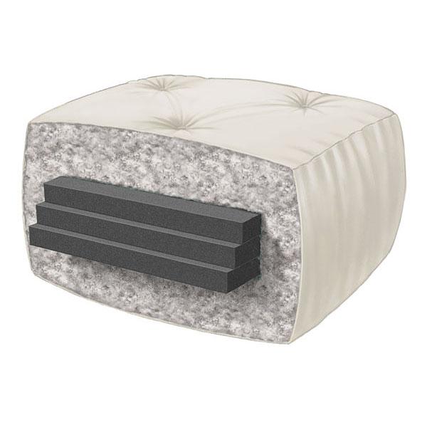 Pinehurst queen mattress dcg stores - The basics about futons ...