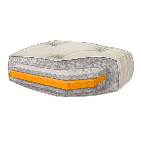 Wolf - Ultimate Serenity 5%27%27 Full Futon Mattress with Single Foam Core