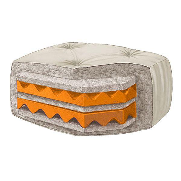 wolf   ultimate serenity 8 u0027 u0027 queen futon mattress with double finger foam core     wolf   ultimate serenity 8 u0027 u0027 queen futon mattress with double      rh   dcgstores
